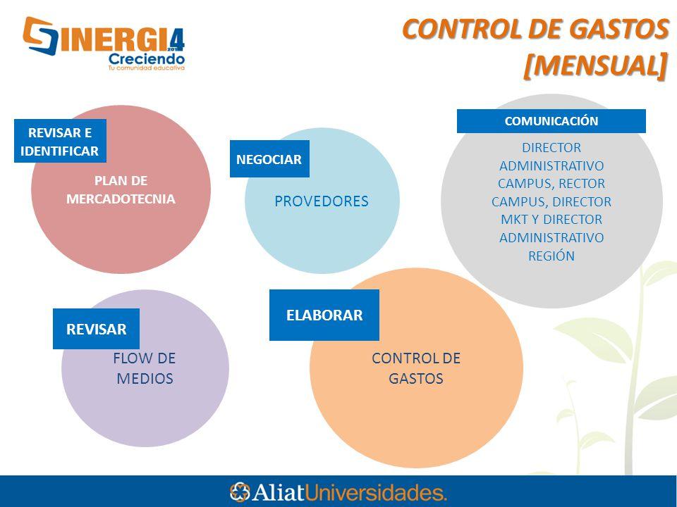 CONTROL DE GASTOS [MENSUAL]